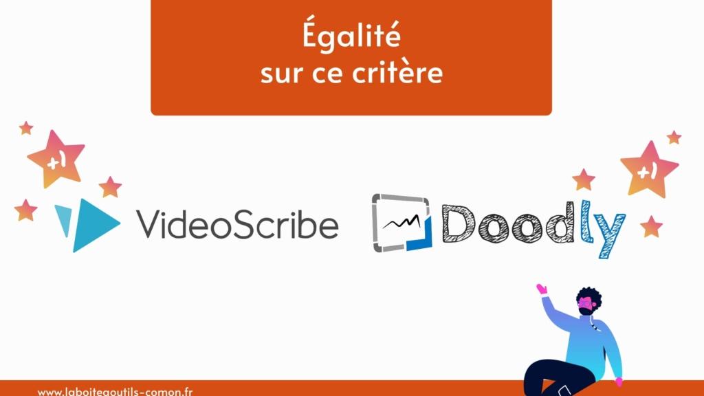 égalité VideoScribe VS Doodly
